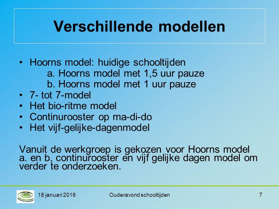 18 januari 2016Ouderavond schooltijden7 Hoorns model: huidige schooltijden a. Hoorns model met 1,5 uur pauze b. Hoorns model met 1 uur pauze 7- tot 7-
