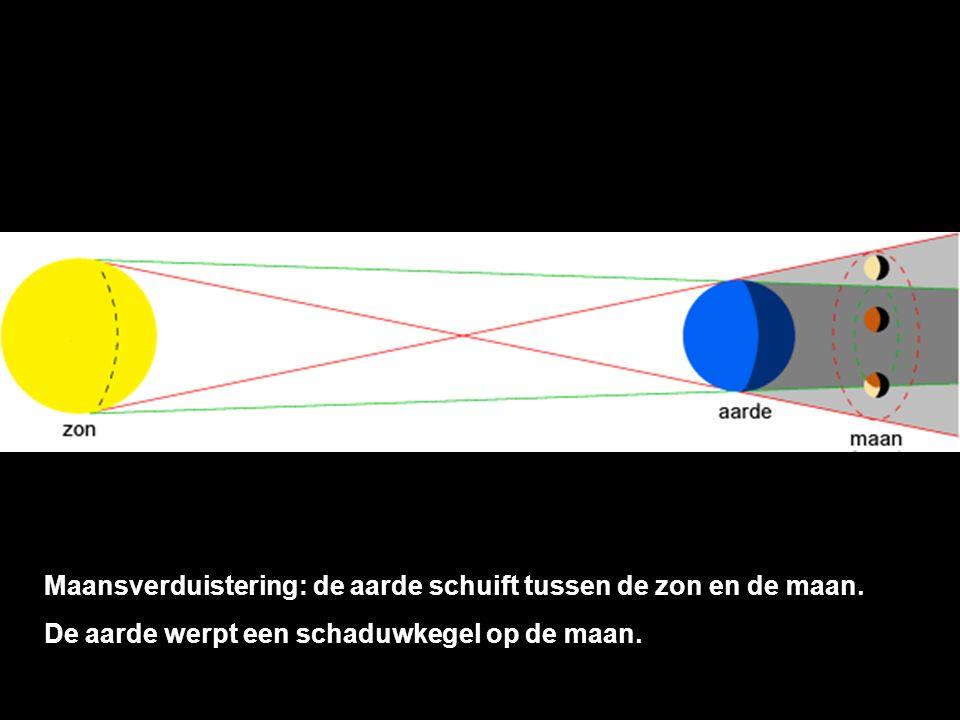 Maansverduistering: de aarde schuift tussen de zon en de maan.