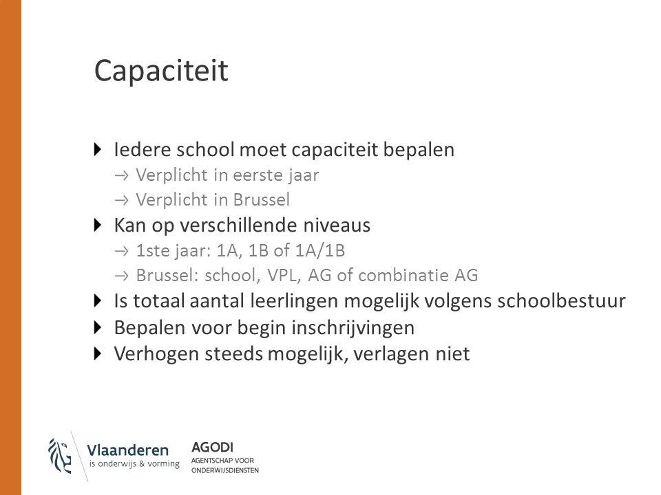 Capaciteit Iedere school moet capaciteit bepalen Verplicht in eerste jaar Verplicht in Brussel Kan op verschillende niveaus 1ste jaar: 1A, 1B of 1A/1B