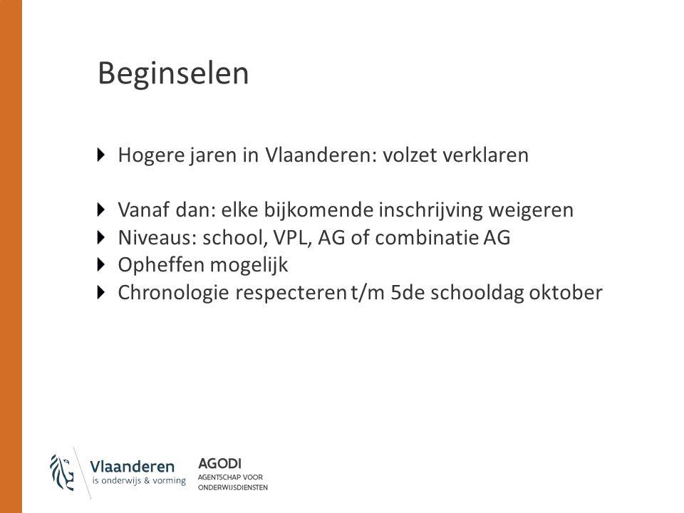 Beginselen Hogere jaren in Vlaanderen: volzet verklaren Vanaf dan: elke bijkomende inschrijving weigeren Niveaus: school, VPL, AG of combinatie AG Oph