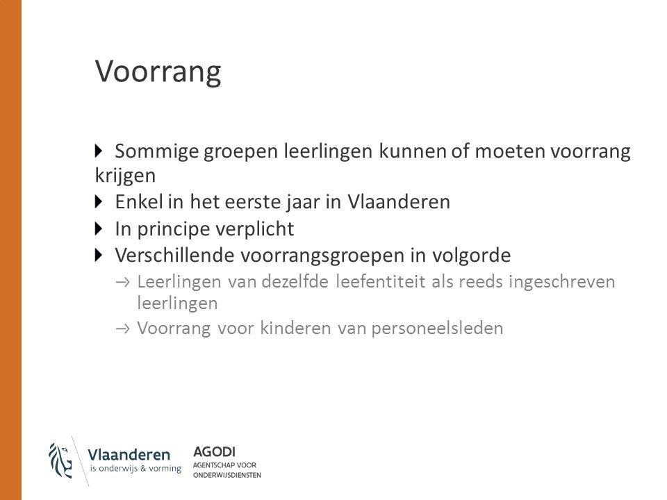 Voorrang Sommige groepen leerlingen kunnen of moeten voorrang krijgen Enkel in het eerste jaar in Vlaanderen In principe verplicht Verschillende voorr