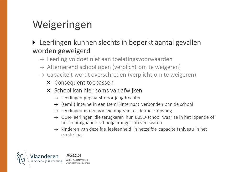 Weigeringen Leerlingen kunnen slechts in beperkt aantal gevallen worden geweigerd Leerling voldoet niet aan toelatingsvoorwaarden Alternerend schoollo