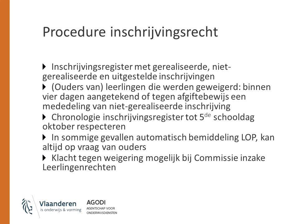 Procedure inschrijvingsrecht Inschrijvingsregister met gerealiseerde, niet- gerealiseerde en uitgestelde inschrijvingen (Ouders van) leerlingen die we