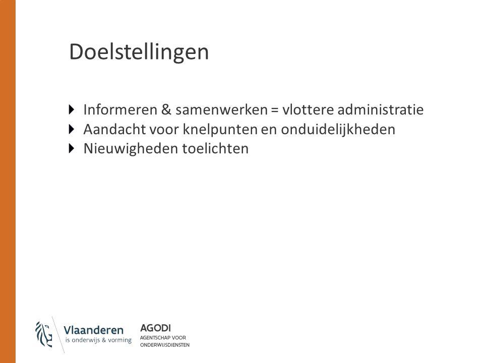 Inhoud I.Structuur en organisatie van het SO II. Inschrijvingsrecht III.