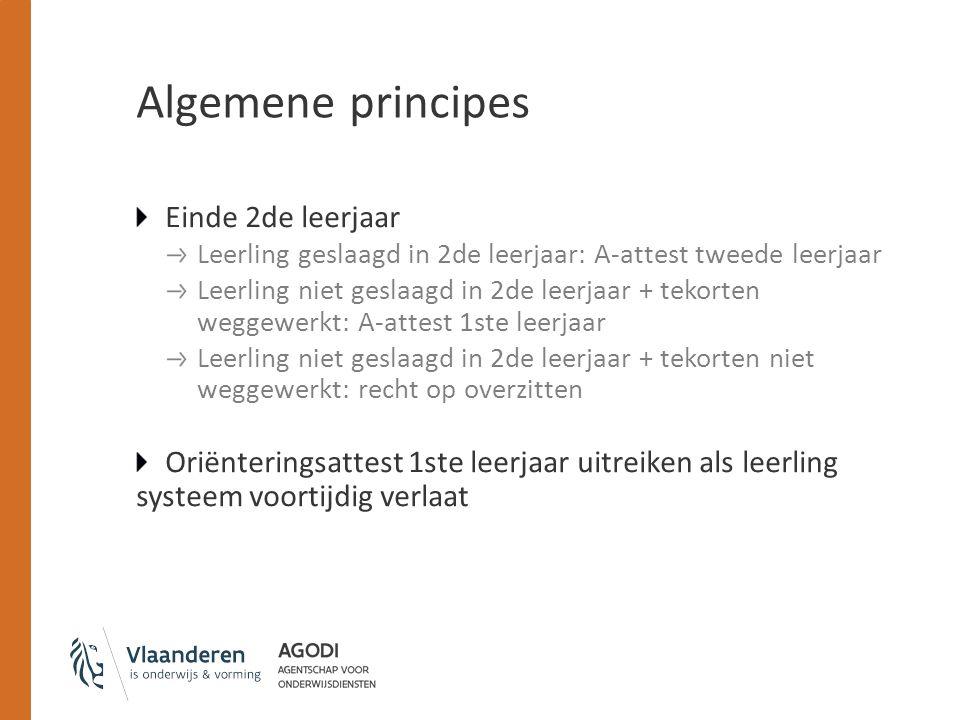 Algemene principes Einde 2de leerjaar Leerling geslaagd in 2de leerjaar: A-attest tweede leerjaar Leerling niet geslaagd in 2de leerjaar + tekorten we