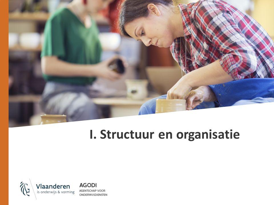 I. Structuur en organisatie