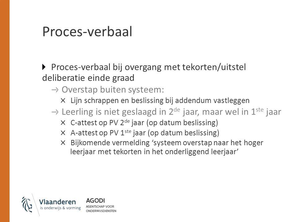 Proces-verbaal Proces-verbaal bij overgang met tekorten/uitstel deliberatie einde graad Overstap buiten systeem: Lijn schrappen en beslissing bij adde