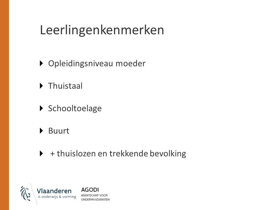 Leerlingenkenmerken Opleidingsniveau moeder Thuistaal Schooltoelage Buurt + thuislozen en trekkende bevolking
