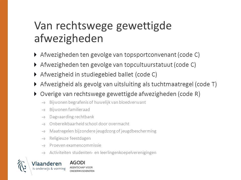Van rechtswege gewettigde afwezigheden Afwezigheden ten gevolge van topsportconvenant (code C) Afwezigheden ten gevolge van topcultuurstatuut (code C)