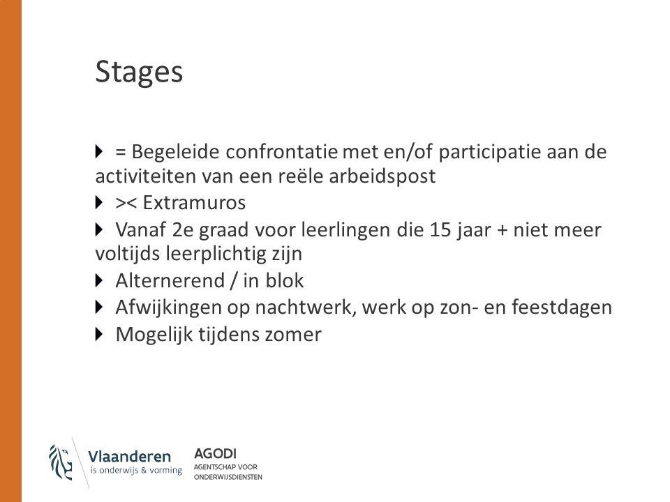 Stages = Begeleide confrontatie met en/of participatie aan de activiteiten van een reële arbeidspost >< Extramuros Vanaf 2e graad voor leerlingen die
