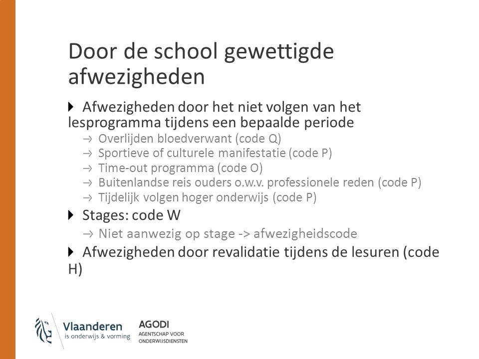 Door de school gewettigde afwezigheden Afwezigheden door het niet volgen van het lesprogramma tijdens een bepaalde periode Overlijden bloedverwant (co