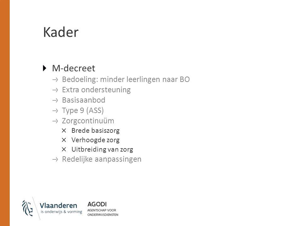Kader M-decreet Bedoeling: minder leerlingen naar BO Extra ondersteuning Basisaanbod Type 9 (ASS) Zorgcontinuüm Brede basiszorg Verhoogde zorg Uitbrei
