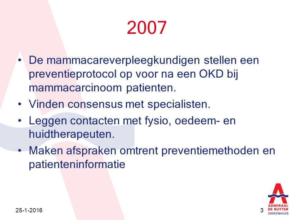 2007 De mammacareverpleegkundigen stellen een preventieprotocol op voor na een OKD bij mammacarcinoom patienten. Vinden consensus met specialisten. Le