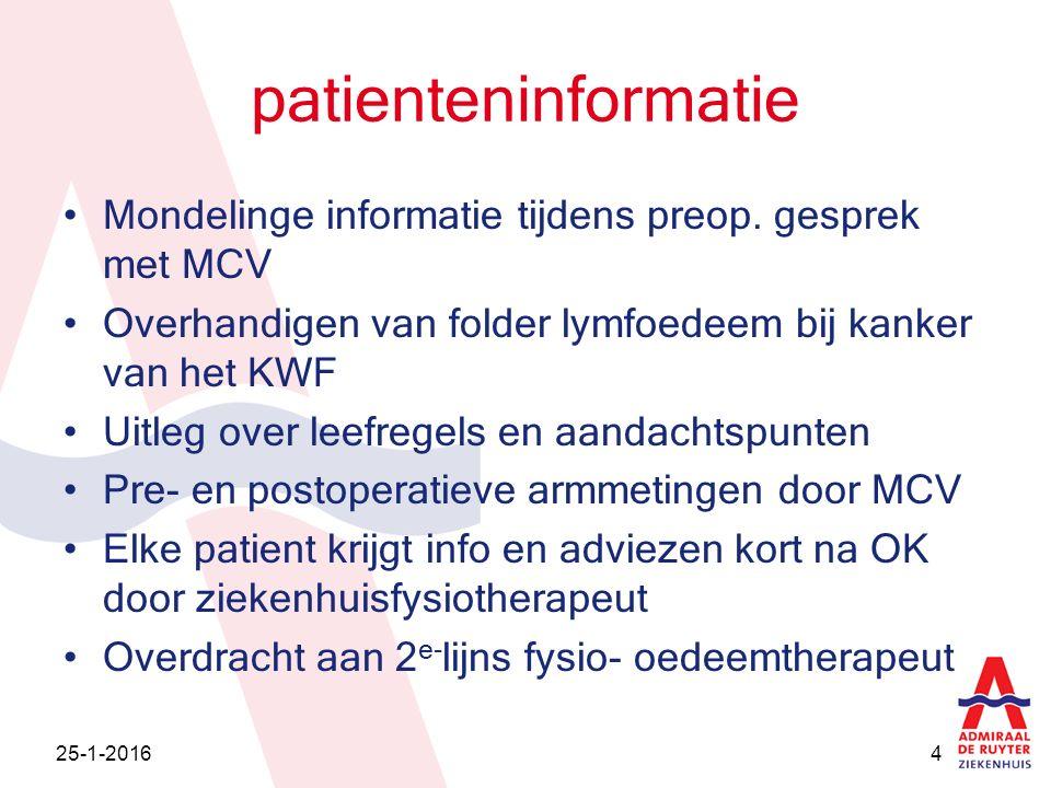 patienteninformatie Mondelinge informatie tijdens preop. gesprek met MCV Overhandigen van folder lymfoedeem bij kanker van het KWF Uitleg over leefreg