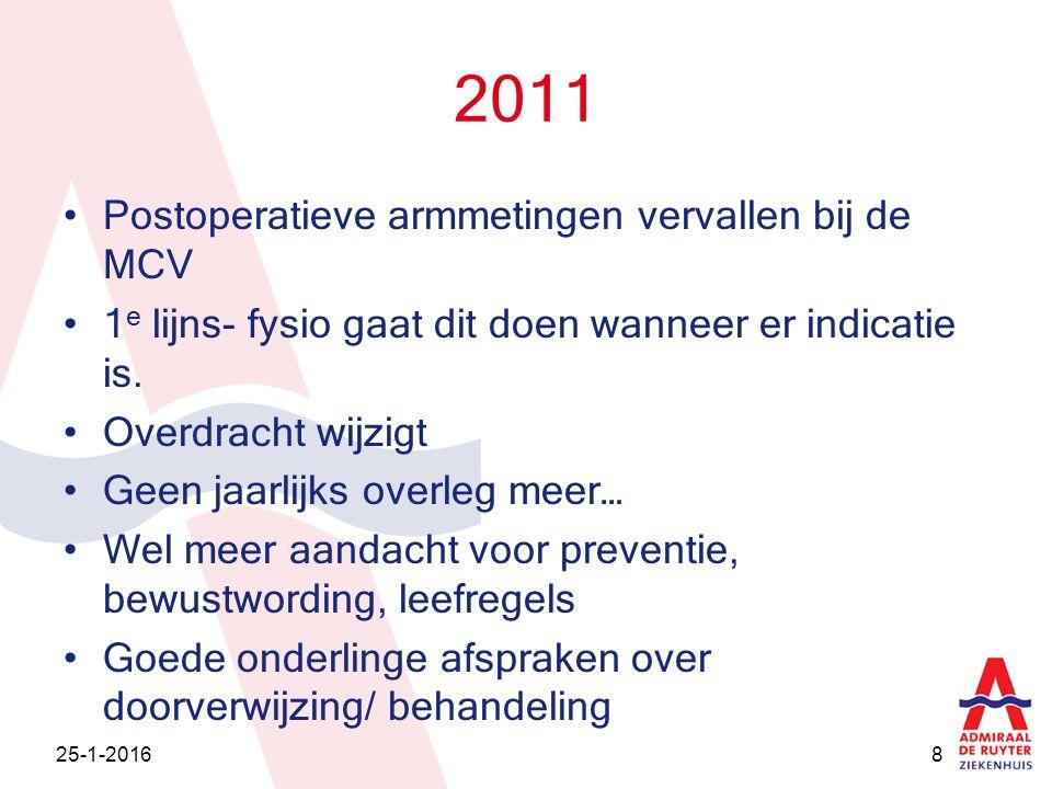 2011 Postoperatieve armmetingen vervallen bij de MCV 1 e lijns- fysio gaat dit doen wanneer er indicatie is. Overdracht wijzigt Geen jaarlijks overleg