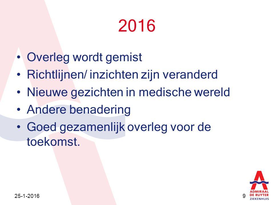 2016 Overleg wordt gemist Richtlijnen/ inzichten zijn veranderd Nieuwe gezichten in medische wereld Andere benadering Goed gezamenlijk overleg voor de