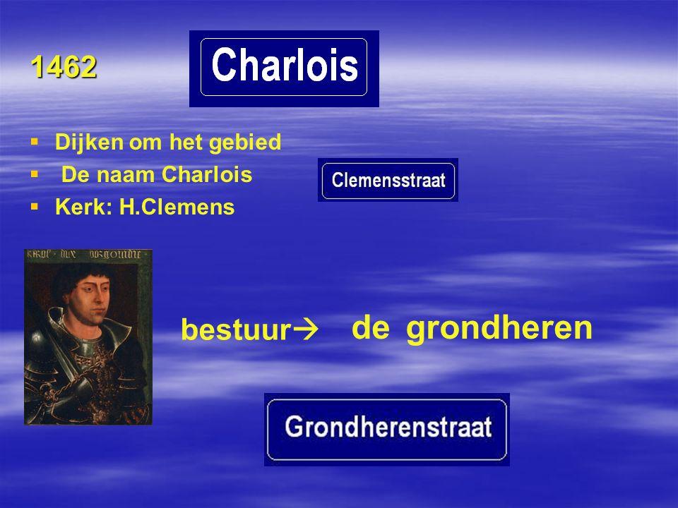 Havens in Charlois Havens in Charlois Maashaven