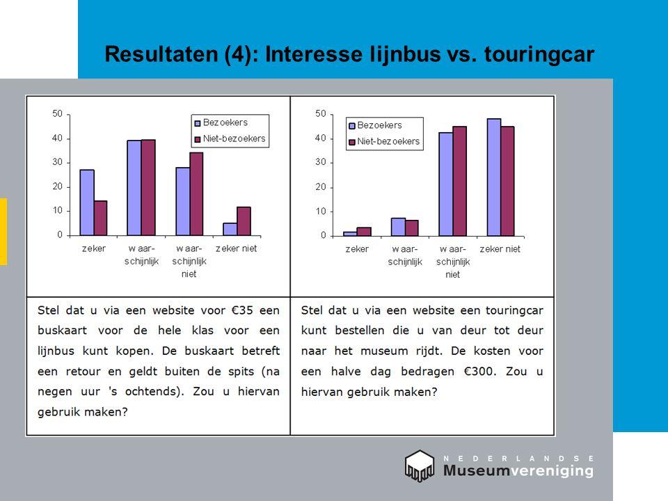 Resultaten (4): Interesse lijnbus vs. touringcar
