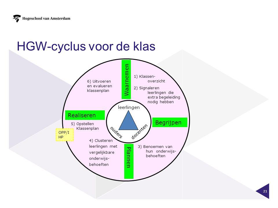 HGW-cyclus voor de klas 21 Begrijpen Waarnemen Plannen Realiseren 1) Klassen- overzicht 2) Signaleren leerlingen die extra begeleiding nodig hebben 3)