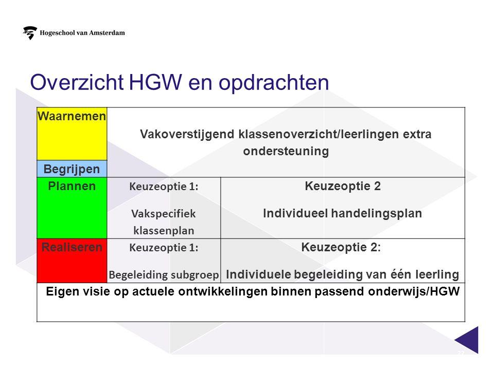 Overzicht HGW en opdrachten Waarnemen Vakoverstijgend klassenoverzicht/leerlingen extra ondersteuning Begrijpen Plannen Keuzeoptie 1: Vakspecifiek kla
