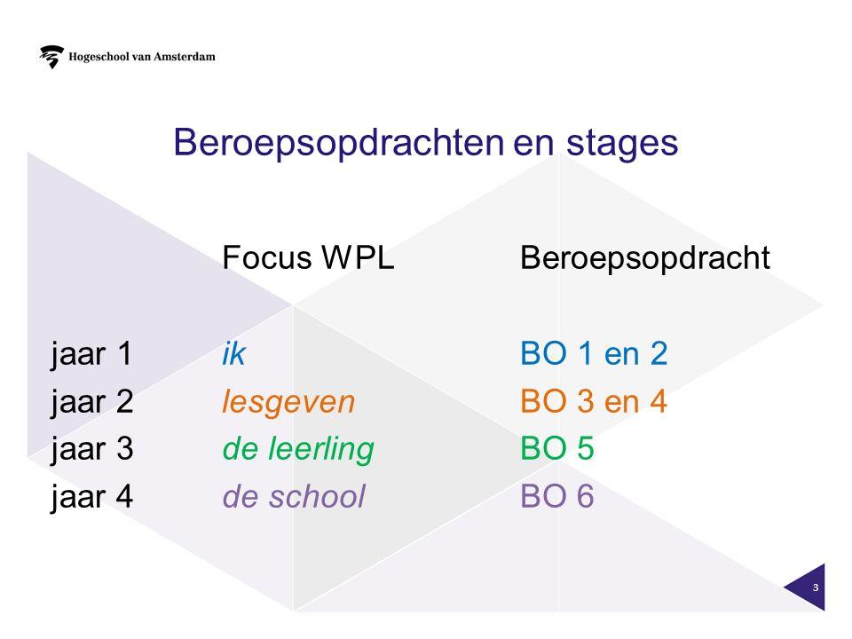 Beroepsopdrachten en stages Focus WPLBeroepsopdracht jaar 1ikBO 1 en 2 jaar 2lesgevenBO 3 en 4 jaar 3de leerlingBO 5 jaar 4de schoolBO 6 3