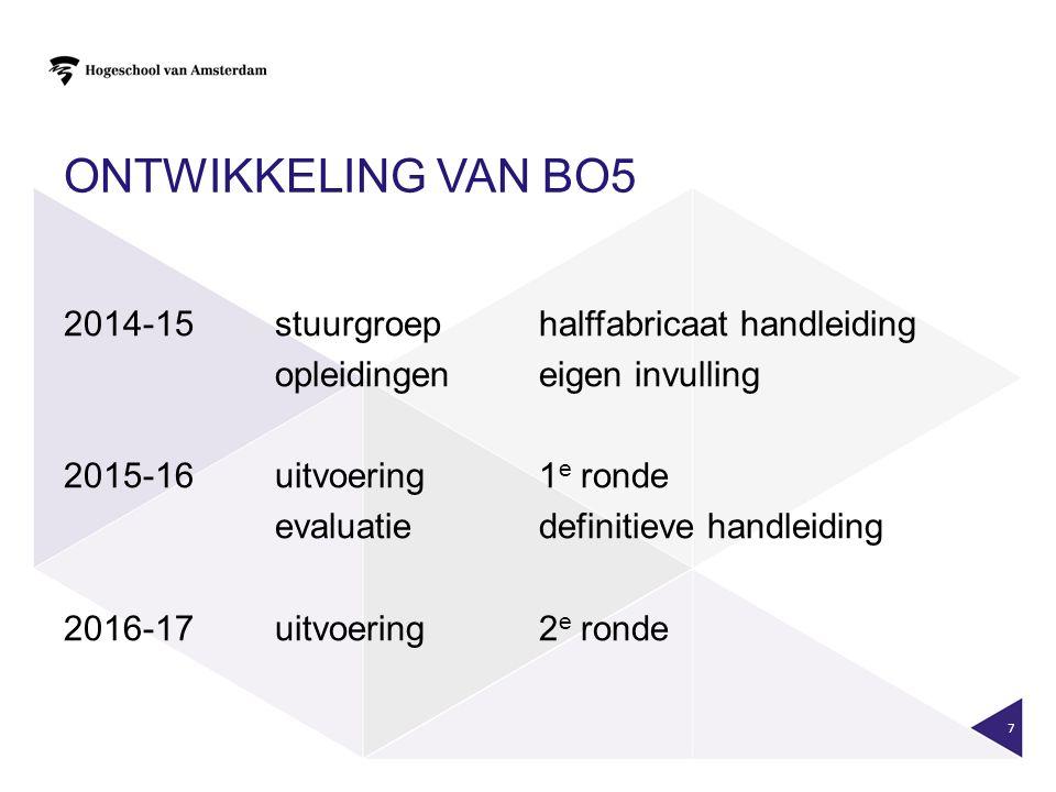 ONTWIKKELING VAN BO5 2014-15stuurgroephalffabricaat handleiding opleidingeneigen invulling 2015-16uitvoering1 e ronde evaluatiedefinitieve handleiding
