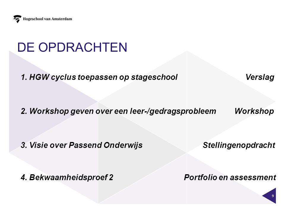 DE OPDRACHTEN 1. HGW cyclus toepassen op stageschool Verslag 2. Workshop geven over een leer-/gedragsprobleemWorkshop 3. Visie over Passend Onderwijs