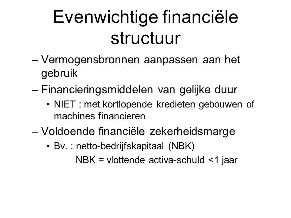 netto-bedrijfskapitaal Vaste activa100Kapitaal, schuld>1jr100 Vlottende activa200Schulden <1 jr200 Balanstotaal (A)300Balanstotaal (P)300 Netto Bedr.