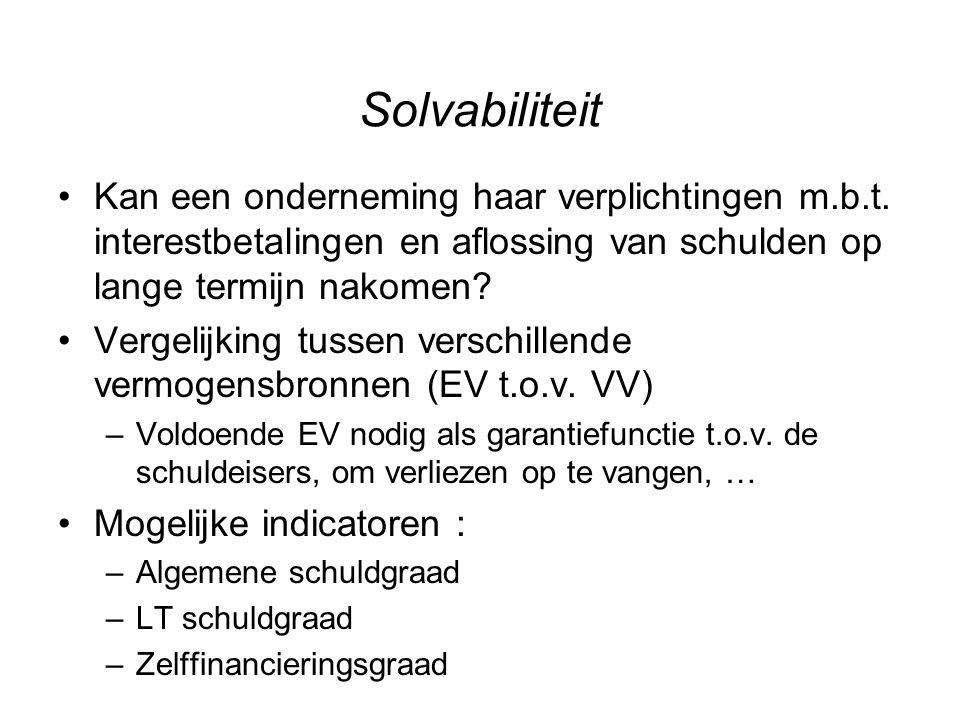EV Solv. : TV Algemene schuldgraad (%) VV = TV Solvabiliteit