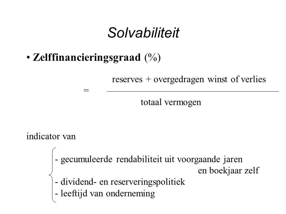 Rendabiliteit Weerspiegelt de winstgevendheid van de onderneming B.v.
