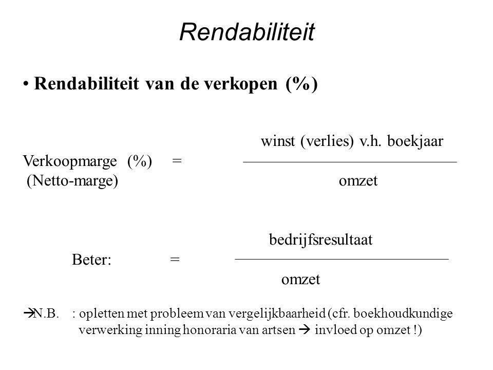 Rendabiliteit van het totaal der activa (%) winst of verlies v.h.