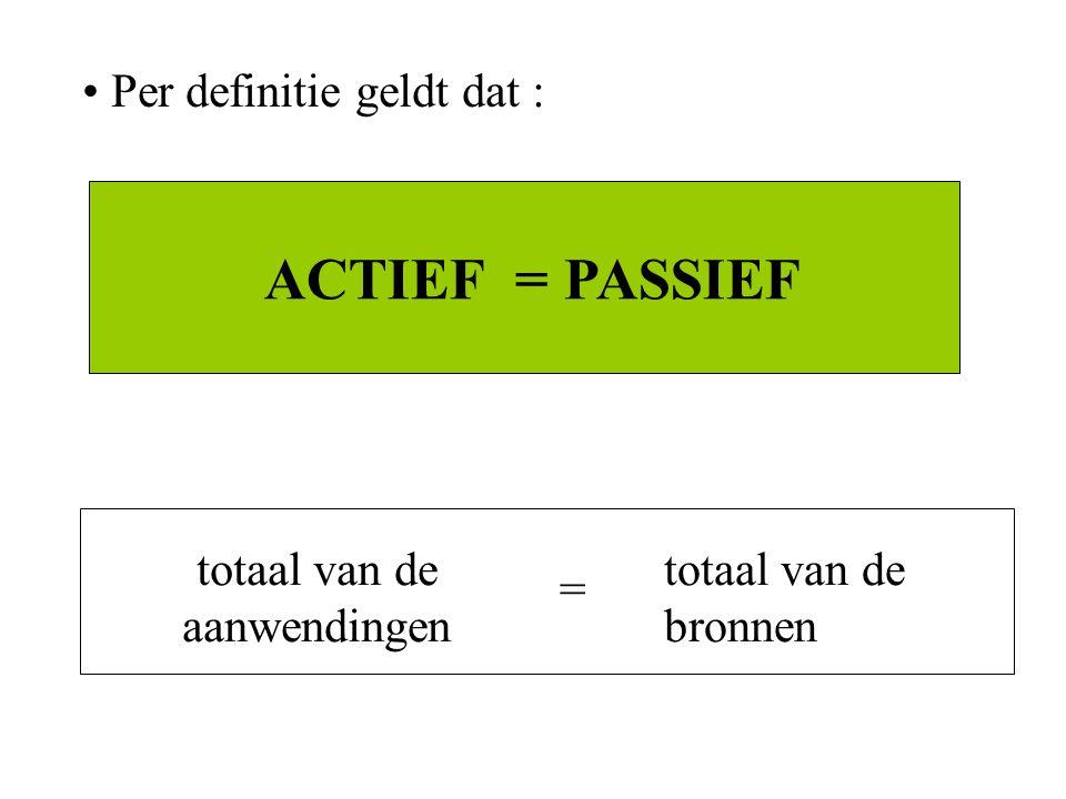 RESULTATENREKENING formele voorstelling van het resultaat van een onderneming over een bepaalde periode (dus géén momentopname) Bedrijfsopbrengsten - Bedrijfskosten = Bedrijfswinst/verlies (= bedrijfsresultaat) + Financiële opbrengsten - Financiële kosten = Lopend resultaat + Uitzonderlijke opbrengsten - Uitzonderlijke kosten = Winst/verlies v.h.