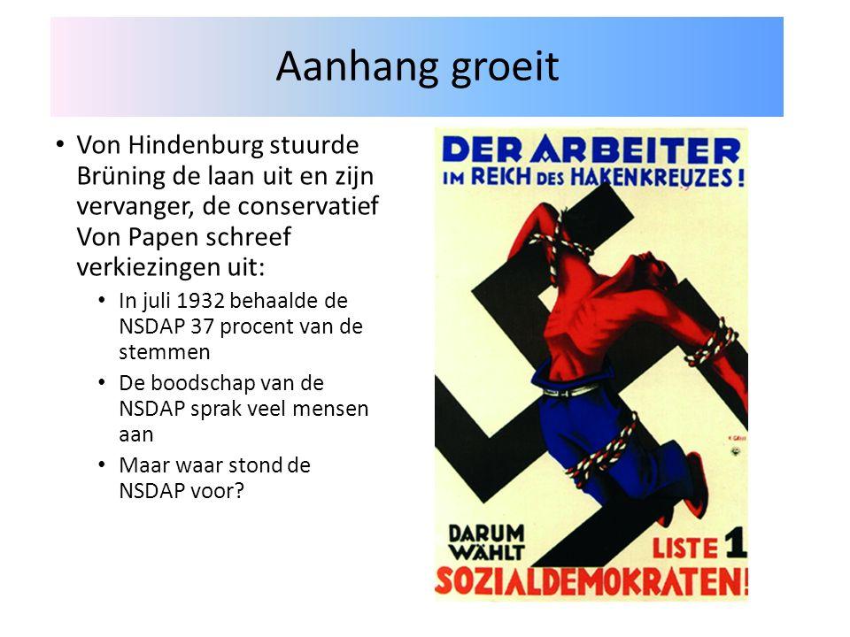 Von Hindenburg stuurde Brüning de laan uit en zijn vervanger, de conservatief Von Papen schreef verkiezingen uit: In juli 1932 behaalde de NSDAP 37 procent van de stemmen De boodschap van de NSDAP sprak veel mensen aan Maar waar stond de NSDAP voor.