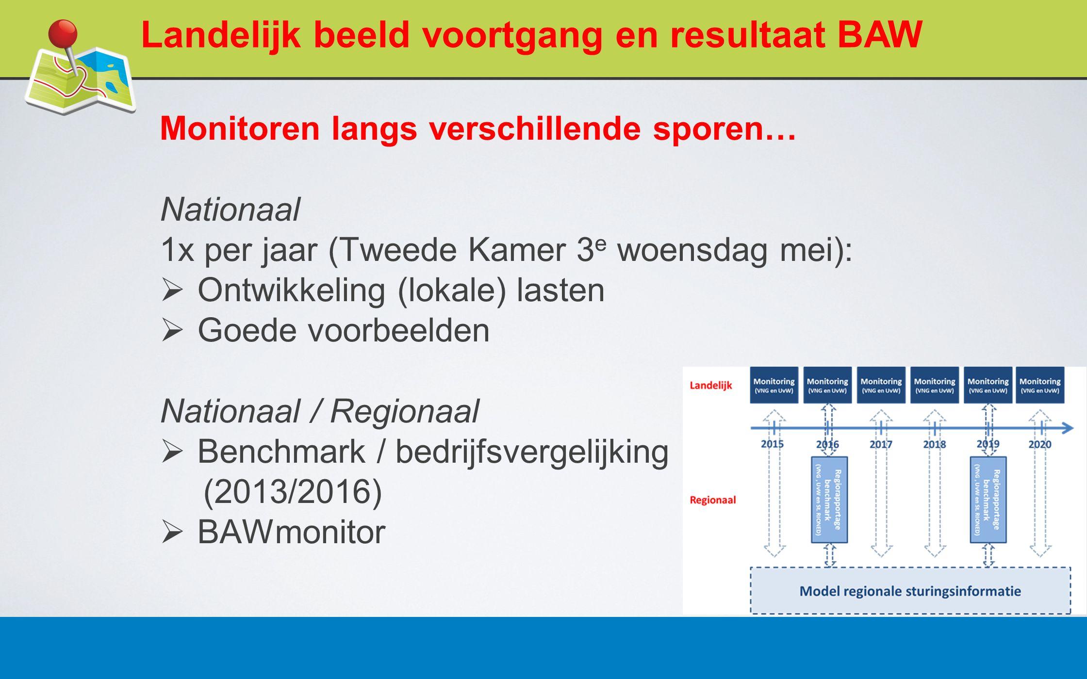 27 februari 20132 Landelijk beeld voortgang en resultaat BAW Monitoren langs verschillende sporen… Nationaal 1x per jaar (Tweede Kamer 3 e woensdag mei):  Ontwikkeling (lokale) lasten  Goede voorbeelden Nationaal / Regionaal  Benchmark / bedrijfsvergelijking (2013/2016)  BAWmonitor