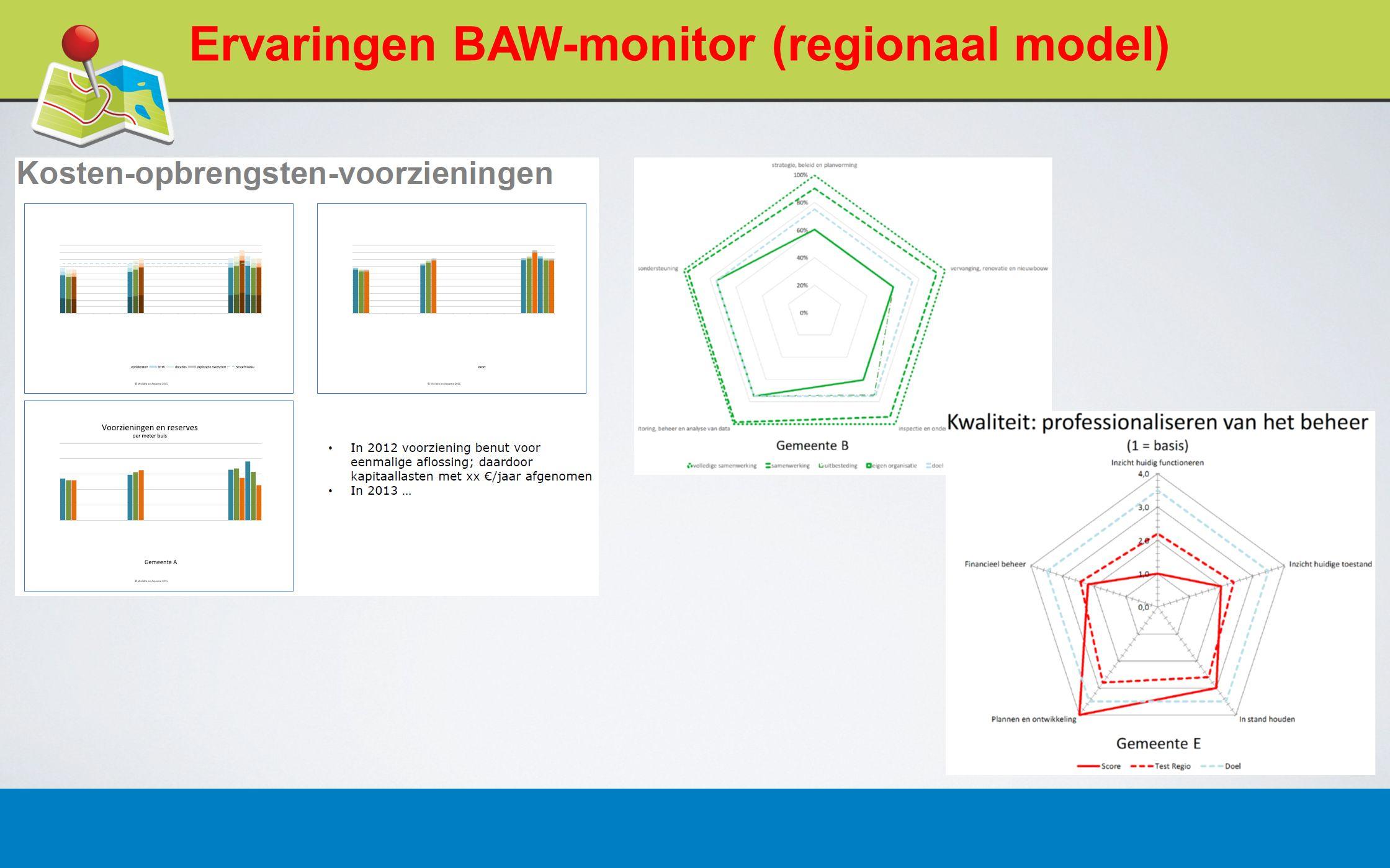 27 februari 20134 Ervaringen BAW-monitor (regionaal model)