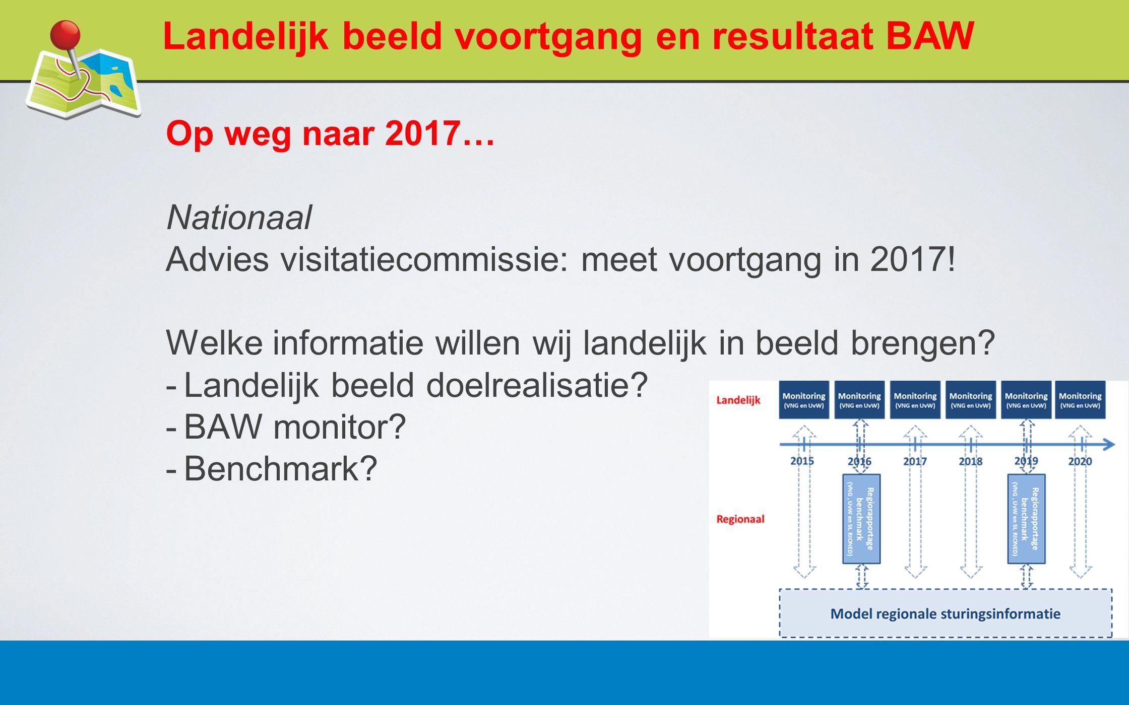27 februari 20136 Landelijk beeld voortgang en resultaat BAW Op weg naar 2017… Nationaal Advies visitatiecommissie: meet voortgang in 2017.