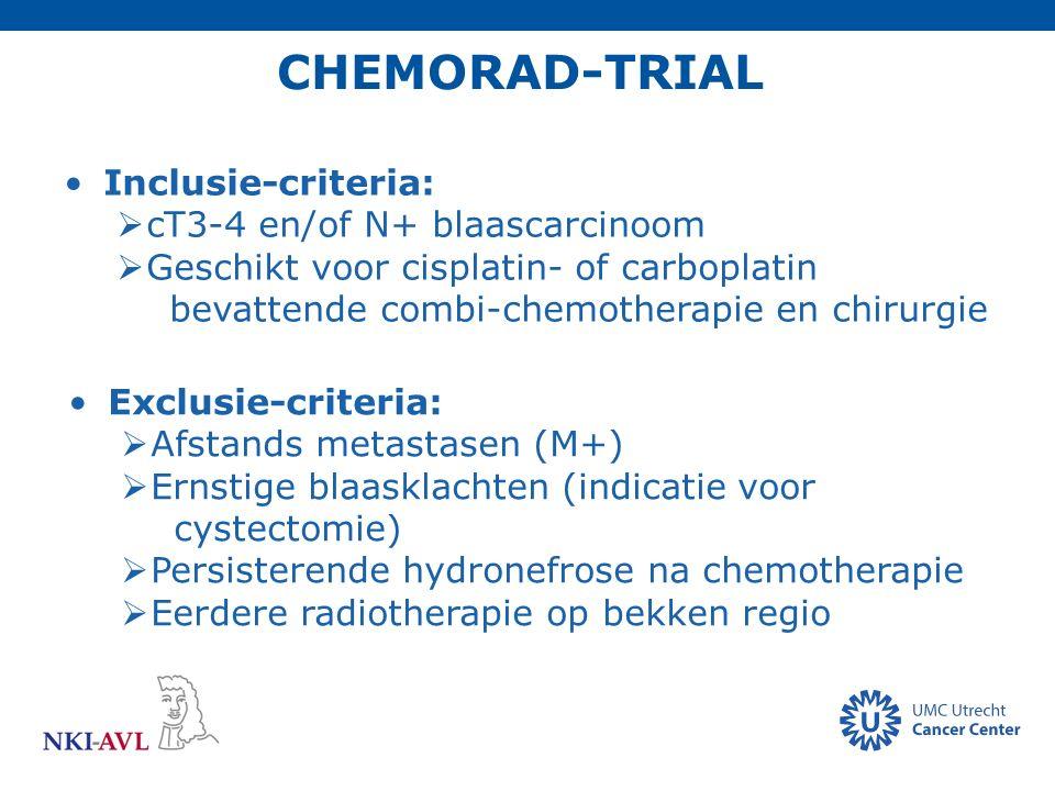 CHEMORAD-TRIAL Exclusie-criteria:  Afstands metastasen (M+)  Ernstige blaasklachten (indicatie voor cystectomie)  Persisterende hydronefrose na che