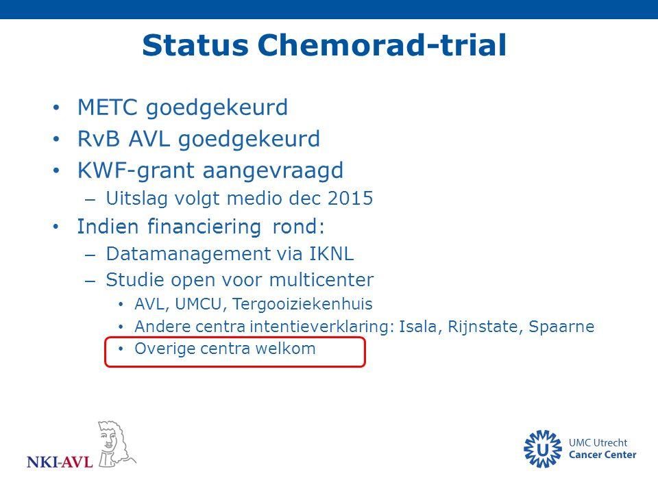 METC goedgekeurd RvB AVL goedgekeurd KWF-grant aangevraagd – Uitslag volgt medio dec 2015 Indien financiering rond: – Datamanagement via IKNL – Studie