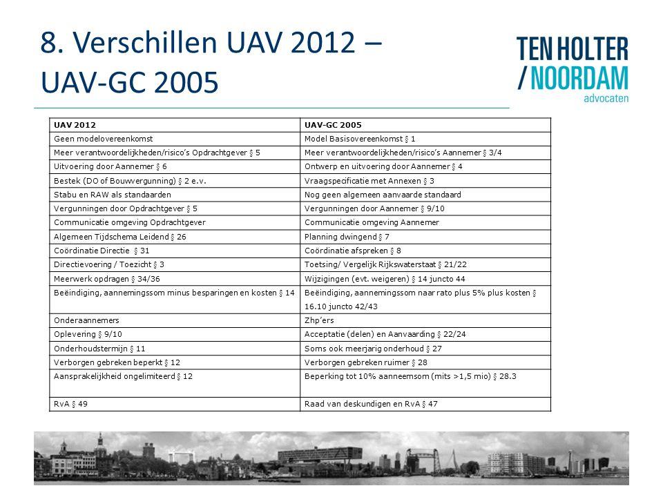 9. Verantwoordelijkheden UAV Opdrachtgever: zie par. 5 Aannemer: zie par. 6