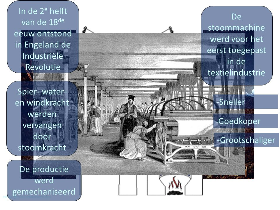 H8 Burgers en stoommachines In de 2 e helft van de 18 de eeuw ontstond in Engeland de Industriële Revolutie Spier- water- en windkracht werden vervang