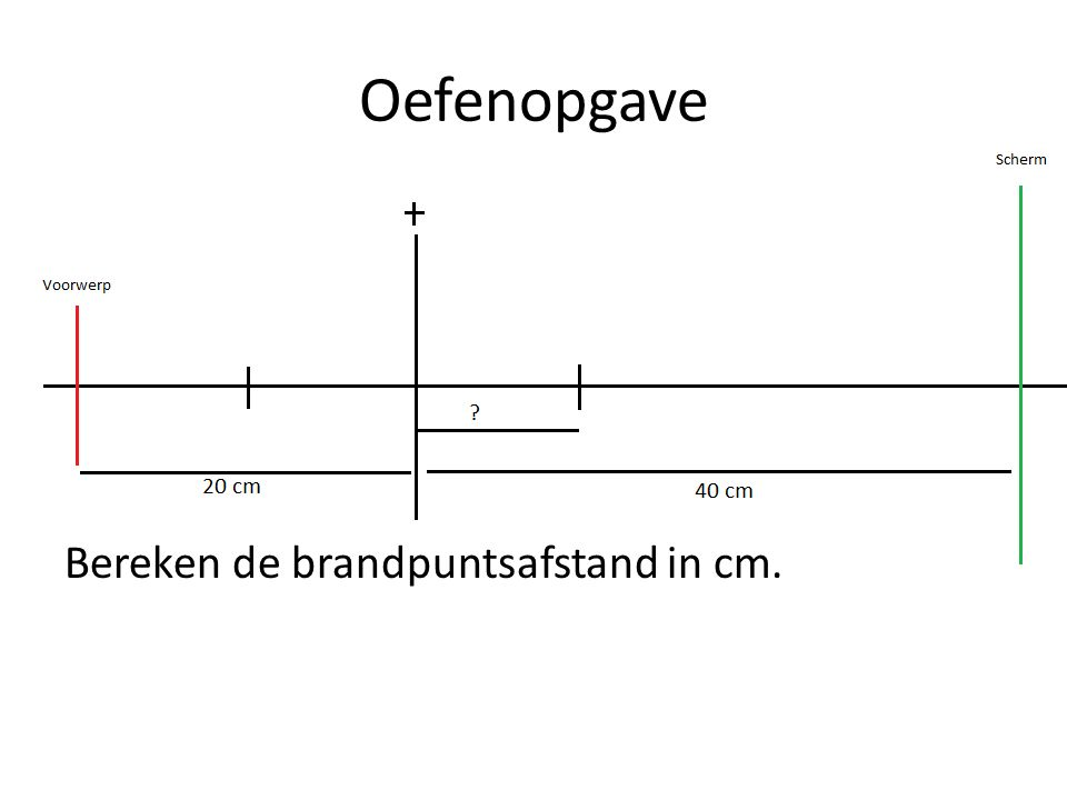 Oefenopgave Gegeven: v = 20 cm b = 40 cm Gevraagd: f in cm Formule: Berekening: