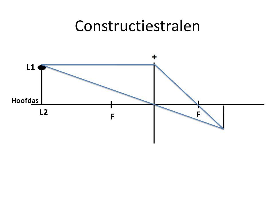 Constructiestralen Hoofdas L1 L2 F F
