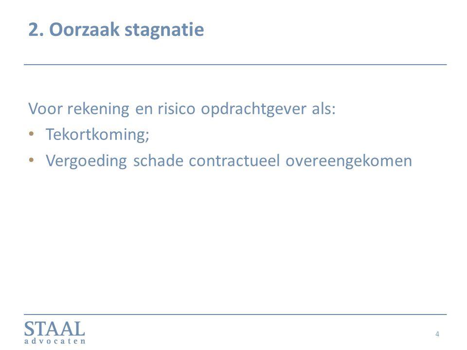 2. Oorzaak stagnatie Voor rekening en risico opdrachtgever als: Tekortkoming; Vergoeding schade contractueel overeengekomen 4