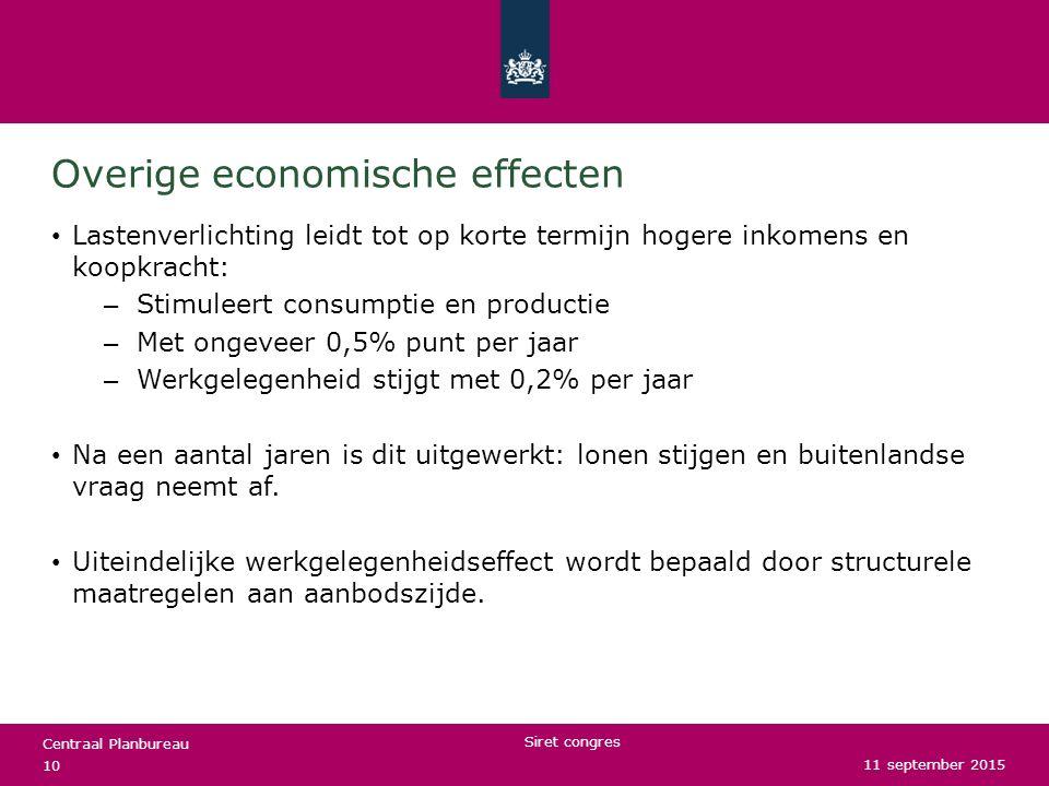 Centraal Planbureau Overige economische effecten Lastenverlichting leidt tot op korte termijn hogere inkomens en koopkracht: – Stimuleert consumptie e