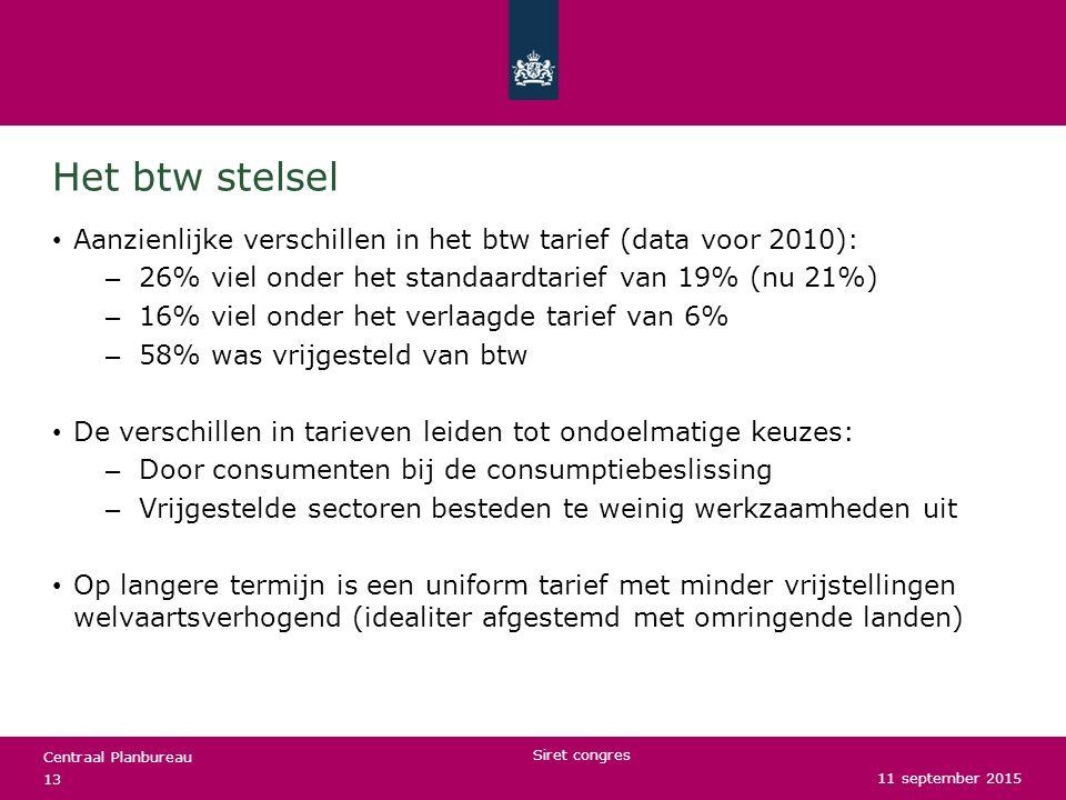 Centraal Planbureau Het btw stelsel Aanzienlijke verschillen in het btw tarief (data voor 2010): – 26% viel onder het standaardtarief van 19% (nu 21%) – 16% viel onder het verlaagde tarief van 6% – 58% was vrijgesteld van btw De verschillen in tarieven leiden tot ondoelmatige keuzes: – Door consumenten bij de consumptiebeslissing – Vrijgestelde sectoren besteden te weinig werkzaamheden uit Op langere termijn is een uniform tarief met minder vrijstellingen welvaartsverhogend (idealiter afgestemd met omringende landen) 11 september 2015 Siret congres 13