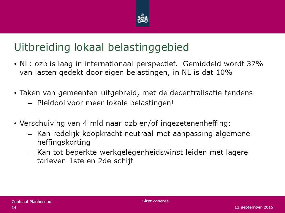 Centraal Planbureau Uitbreiding lokaal belastinggebied NL: ozb is laag in internationaal perspectief. Gemiddeld wordt 37% van lasten gedekt door eigen