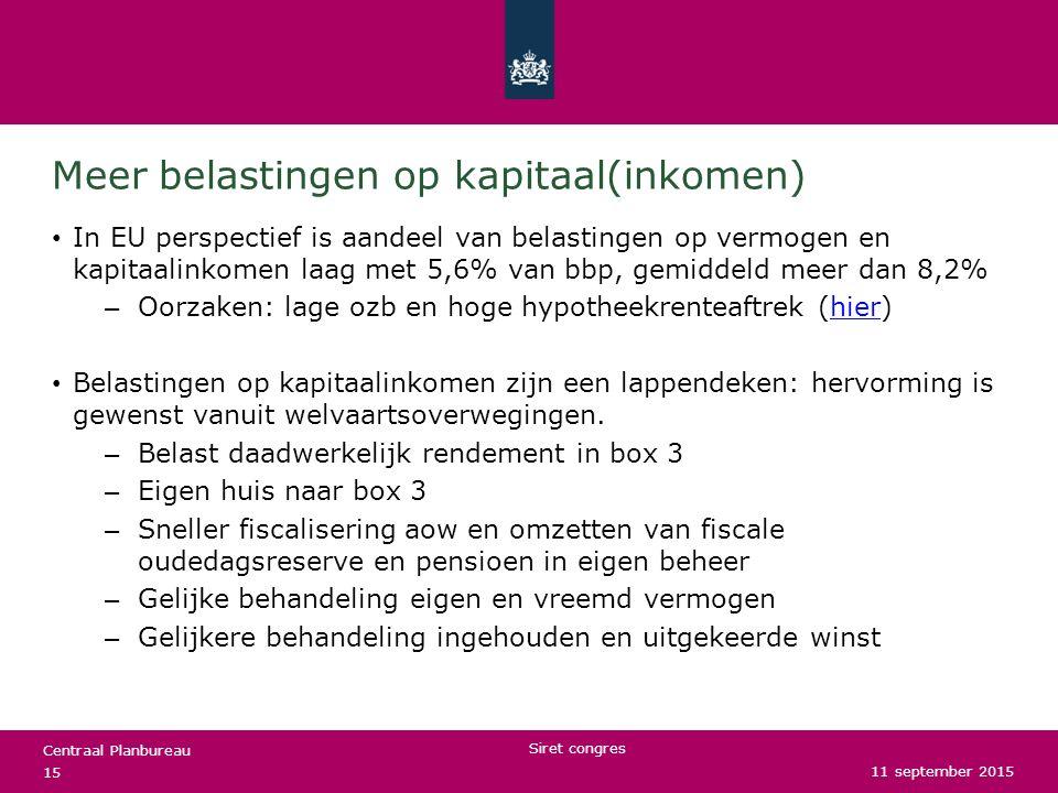 Centraal Planbureau Meer belastingen op kapitaal(inkomen) In EU perspectief is aandeel van belastingen op vermogen en kapitaalinkomen laag met 5,6% van bbp, gemiddeld meer dan 8,2% – Oorzaken: lage ozb en hoge hypotheekrenteaftrek (hier)hier Belastingen op kapitaalinkomen zijn een lappendeken: hervorming is gewenst vanuit welvaartsoverwegingen.