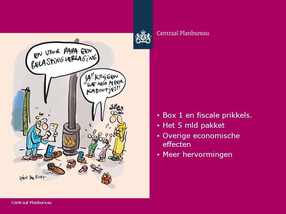 Centraal Planbureau Box 1 en fiscale prikkels. Het 5 mld pakket Overige economische effecten Meer hervormingen