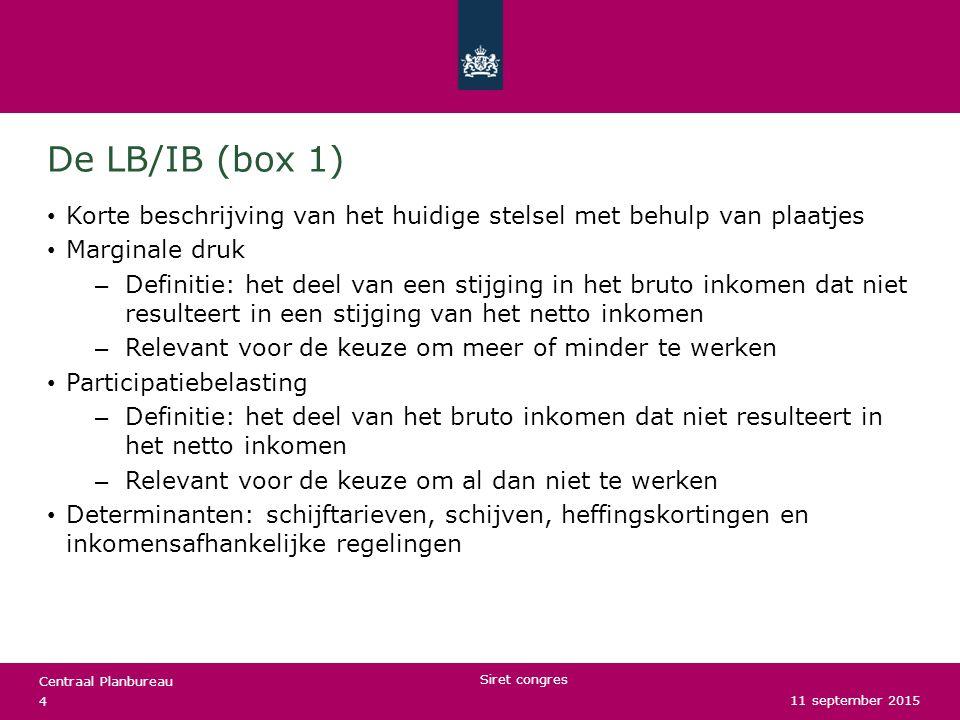 Centraal Planbureau De LB/IB (box 1) Korte beschrijving van het huidige stelsel met behulp van plaatjes Marginale druk – Definitie: het deel van een s