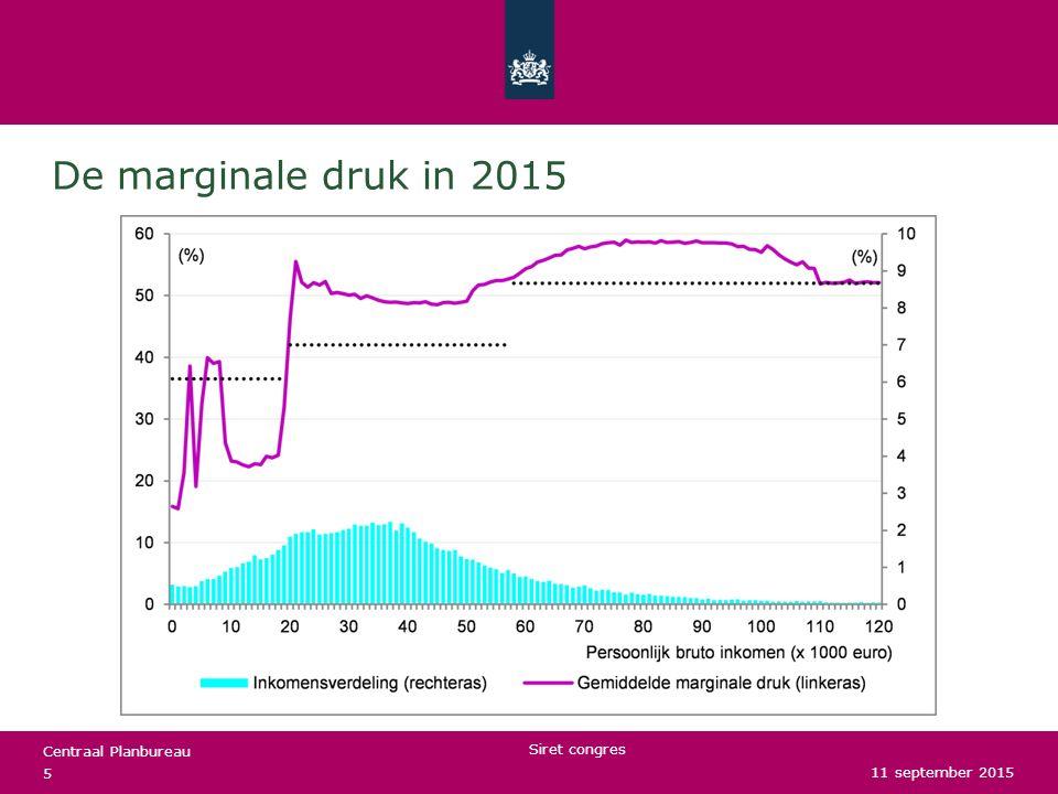 Centraal Planbureau Belastingen op kapitaalinkomen, 2012, Eurostat 11 september 2015 Siret congres 16